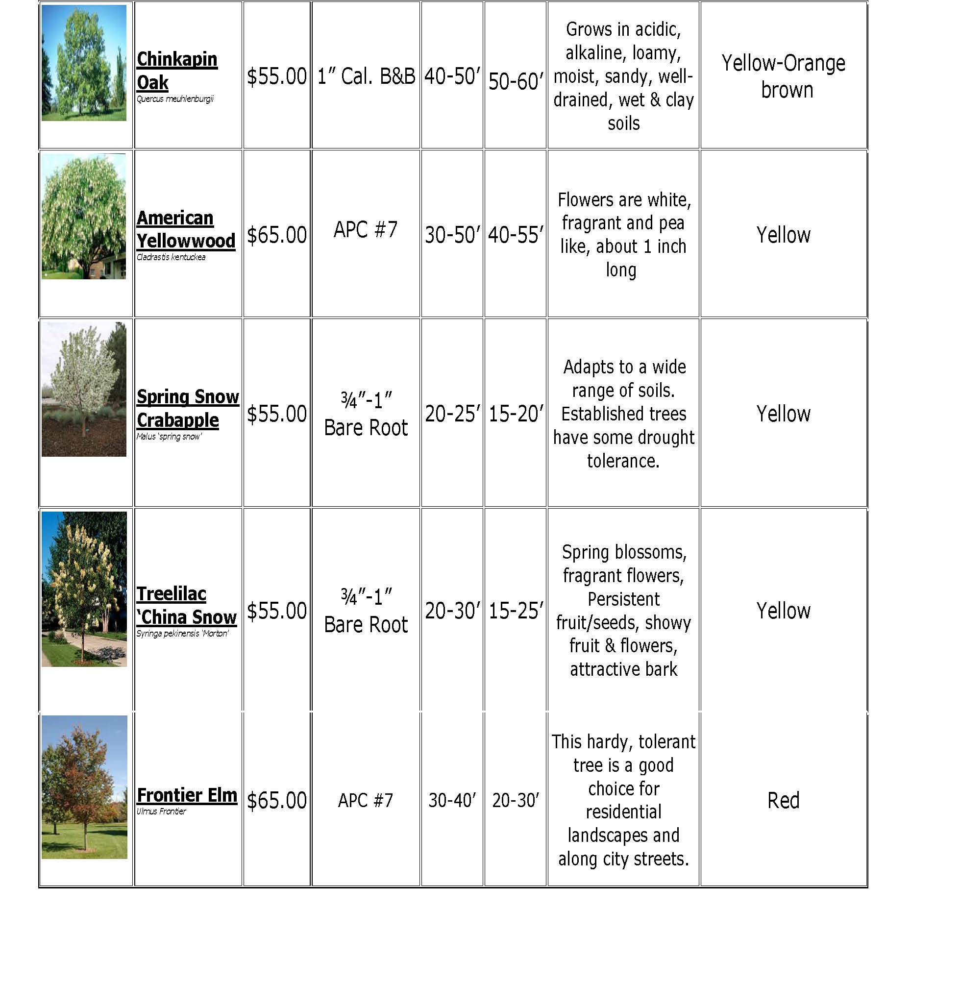 2018 Tree Descriptions Page 2 of 2